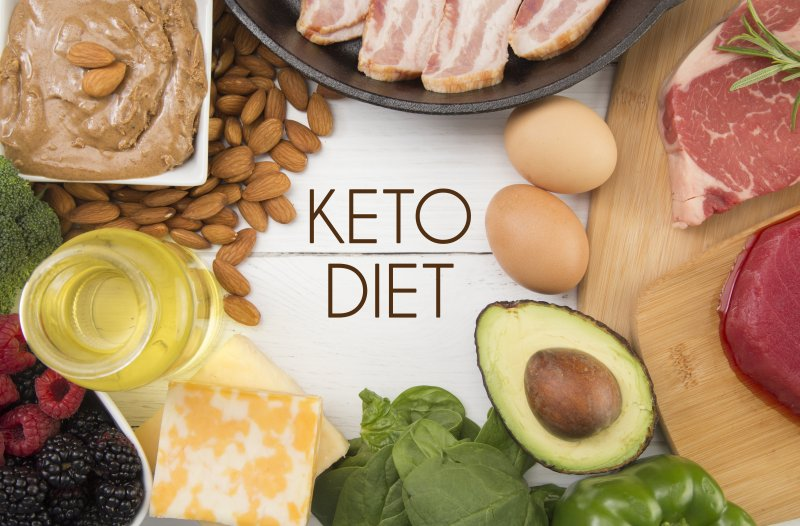 Image of Keto Diet Foods