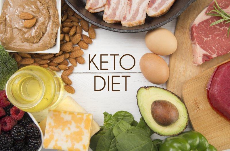 Image of Keto Diet Foods